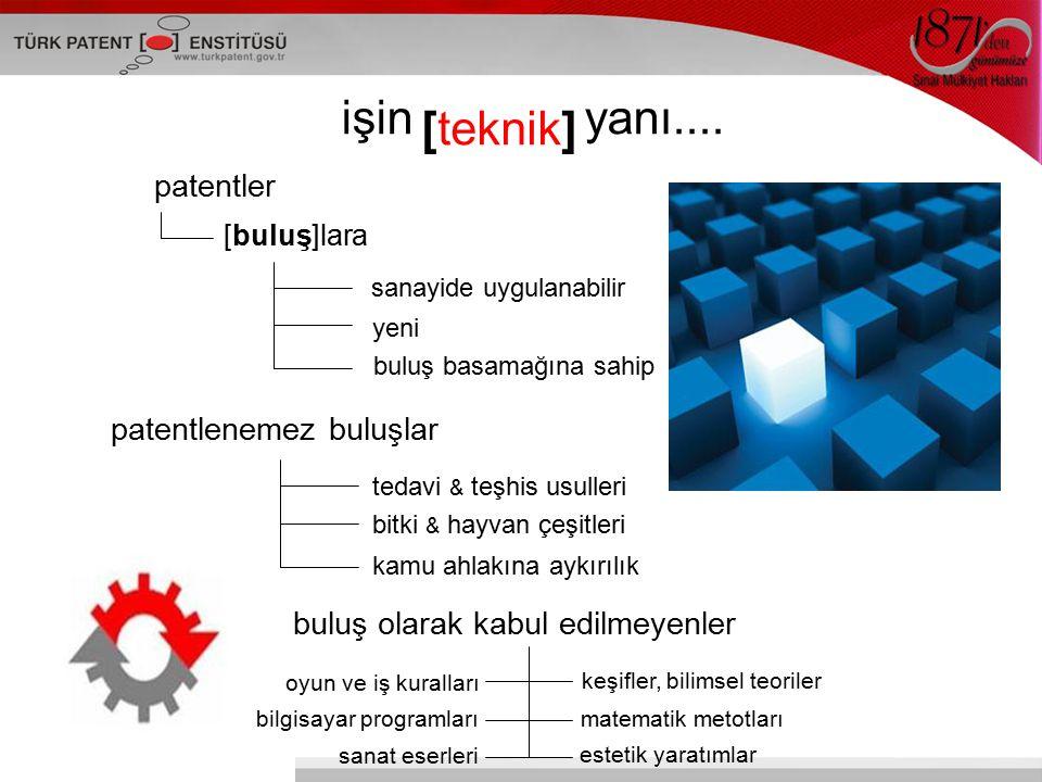 patentler işin yanı.... [buluş]lara buluş basamağına sahip sanayide uygulanabilir yeni patentlenemez buluşlar kamu ahlakına aykırılık tedavi & teşhis