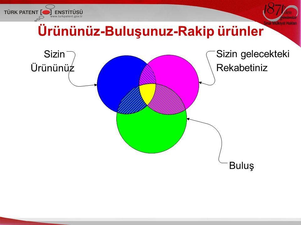 11.03.2014 Türk Patent Enstitüsü Araştırma raporu 75 PATENT ARAŞTIRMA - İNCELEME SÜRECİ ve PATENT HAKLARI