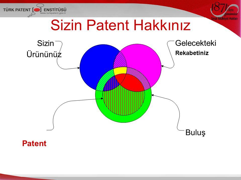 Sizin Patent Hakkınız Sizin Ürününüz Buluş Gelecekteki Rekabetiniz Patent