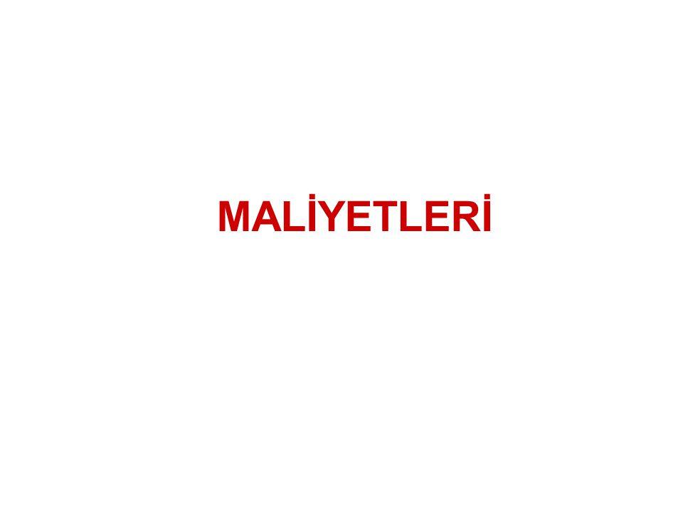 MALİYETLERİ