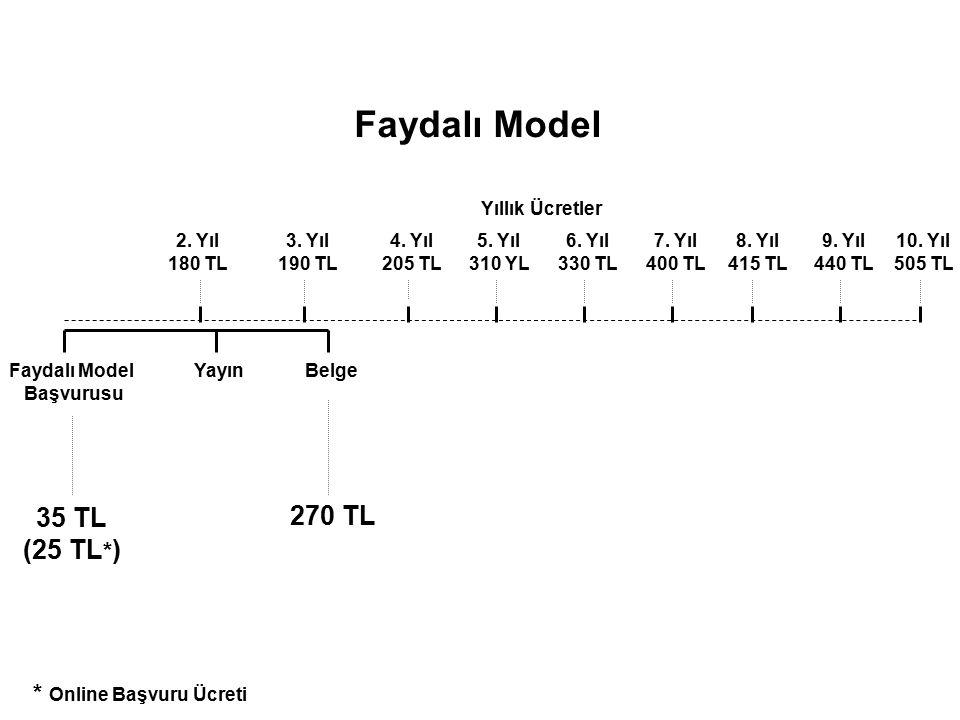 Faydalı Model Başvurusu YayınBelge Yıllık Ücretler 35 TL (25 TL * ) 270 TL Faydalı Model 2. Yıl 180 TL 3. Yıl 190 TL 5. Yıl 310 YL 4. Yıl 205 TL 7. Yı