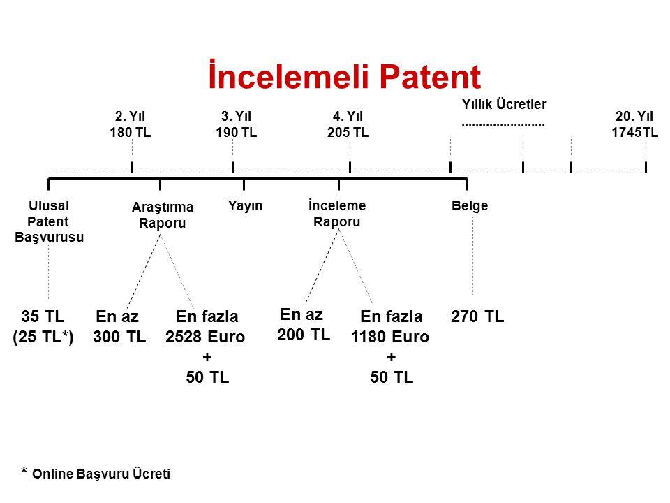 İncelemeli Patent Araştırma Raporu Ulusal Patent Başvurusu YayınBelge 35 TL (25 TL*) 270 TLEn az 300 TL En fazla 2528 Euro + 50 TL Yıllık Ücretler 2.