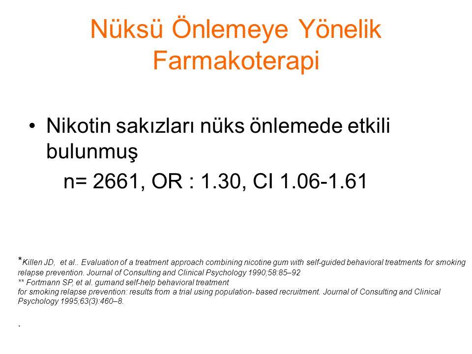 Nüksü Önlemeye Yönelik Farmakoterapi Nikotin sakızları nüks önlemede etkili bulunmuş n= 2661, OR : 1.30, CI 1.06-1.61 * Killen JD, et al.. Evaluation