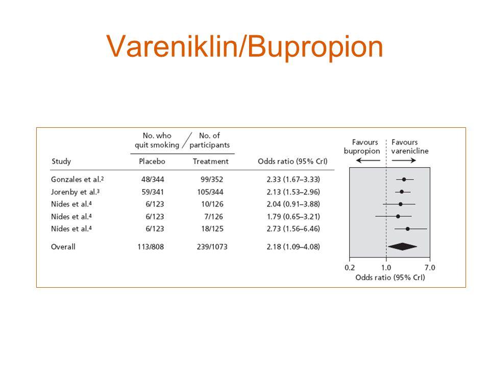Vareniklin/Bupropion