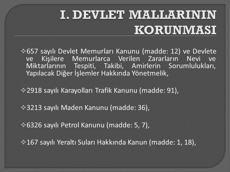  657 sayılı Devlet Memurları Kanunu (madde: 12) ve Devlete ve Kişilere Memurlarca Verilen Zararların Nevi ve Miktarlarının Tespiti, Takibi, Amirlerin