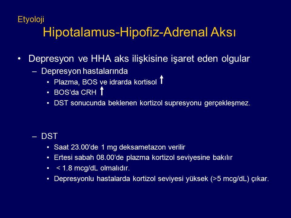 Depresyon ve HHA aks ilişkisine işaret eden olgular –Depresyon hastalarında Plazma, BOS ve idrarda kortisol BOS'da CRH DST sonucunda beklenen kortizol