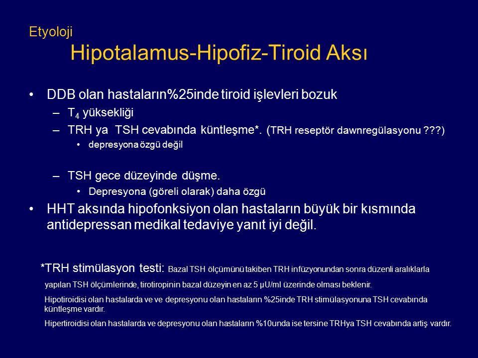 Etyoloji Hipotalamus-Hipofiz-Tiroid Aksı DDB olan hastaların%25inde tiroid işlevleri bozuk –T 4 yüksekliği –TRH ya TSH cevabında küntleşme*. ( TRH res