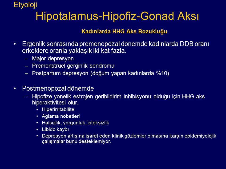Etyoloji Hipotalamus-Hipofiz-Gonad Aksı Kadınlarda HHG Aks Bozukluğu Ergenlik sonrasında premenopozal dönemde kadınlarda DDB oranı erkeklere oranla ya