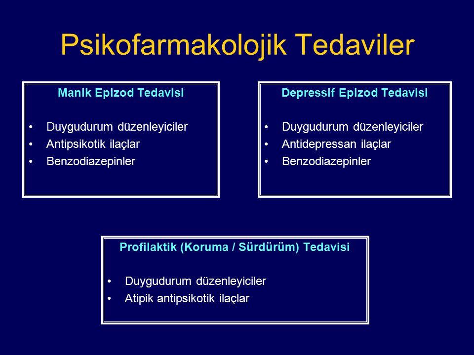 Psikofarmakolojik Tedaviler Manik Epizod Tedavisi Duygudurum düzenleyiciler Antipsikotik ilaçlar Benzodiazepinler Depressif Epizod Tedavisi Duygudurum