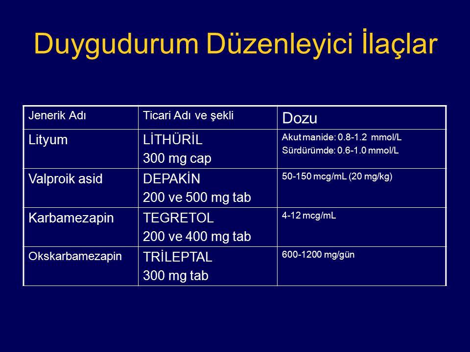 Duygudurum Düzenleyici İlaçlar Jenerik AdıTicari Adı ve şekli Dozu LityumLİTHÜRİL 300 mg cap Akut manide: 0.8-1.2 mmol/L Sürdürümde: 0.6-1.0 mmol/L Va