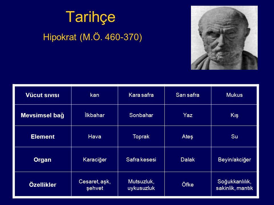 Tarihçe Hipokrat (M.Ö. 460-370) Vücut sıvısı kanKara safraSarı safraMukus Mevsimsel bağ İlkbaharSonbaharYazKış Element HavaToprakAteşSu Organ Karaciğe