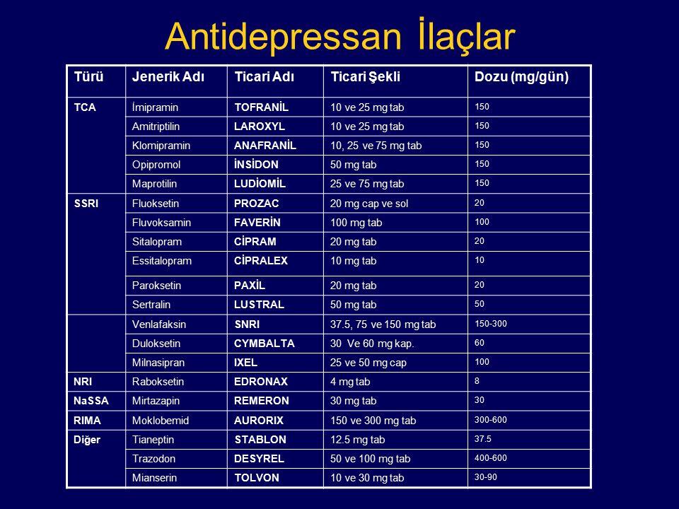 Antidepressan İlaçlar TürüJenerik AdıTicari AdıTicari ŞekliDozu (mg/gün) TCAİmipraminTOFRANİL10 ve 25 mg tab 150 AmitriptilinLAROXYL10 ve 25 mg tab 15