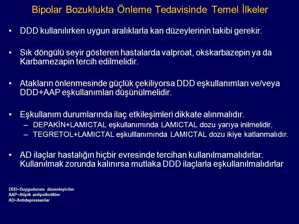 Bipolar Bozuklukta Önleme Tedavisinde Temel İlkeler DDD kullanılırken uygun aralıklarla kan düzeylerinin takibi gerekir. Sık döngülü seyir gösteren ha