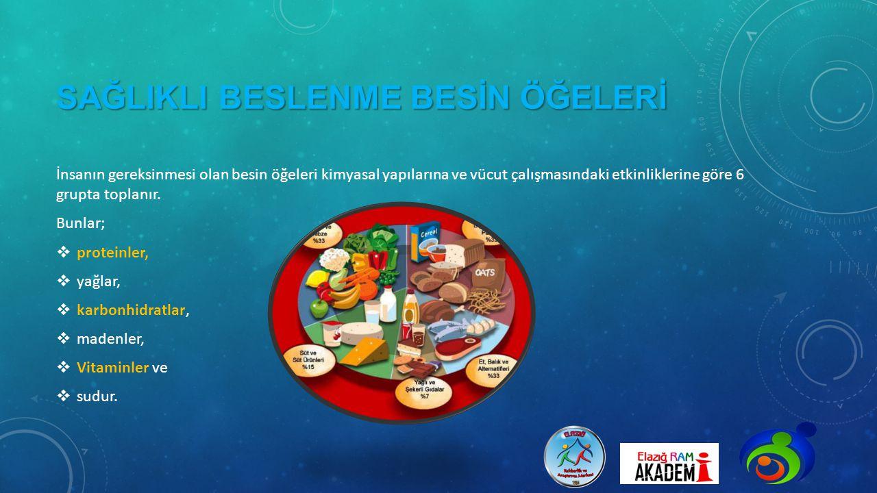 SAĞLIKLI BESLENME BESİN ÖĞELERİ İnsanın gereksinmesi olan besin öğeleri kimyasal yapılarına ve vücut çalışmasındaki etkinliklerine göre 6 grupta topla