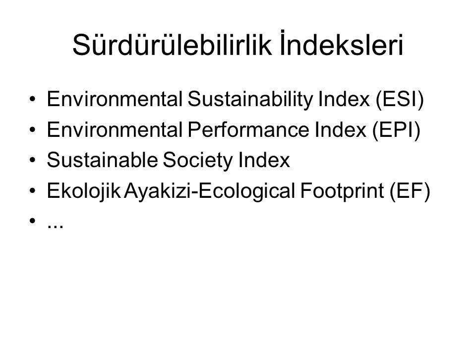 Sürdürülebilirlik İndeksleri Environmental Sustainability Index (ESI) Environmental Performance Index (EPI) Sustainable Society Index Ekolojik Ayakizi