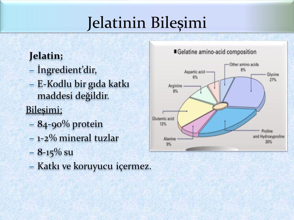 Jelatinin Bileşimi Jelatin; – İngredient'dir, – E-Kodlu bir gıda katkı maddesi değildir. Bileşimi; – 84-90% protein – 1-2% mineral tuzlar – 8-15% su –