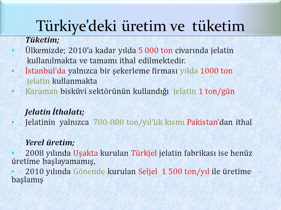 Türkiye'deki üretim ve tüketim Tüketim; Ülkemizde; 2010'a kadar yılda 5 000 ton civarında jelatin kullanılmakta ve tamamı ithal edilmektedir. İstanbul