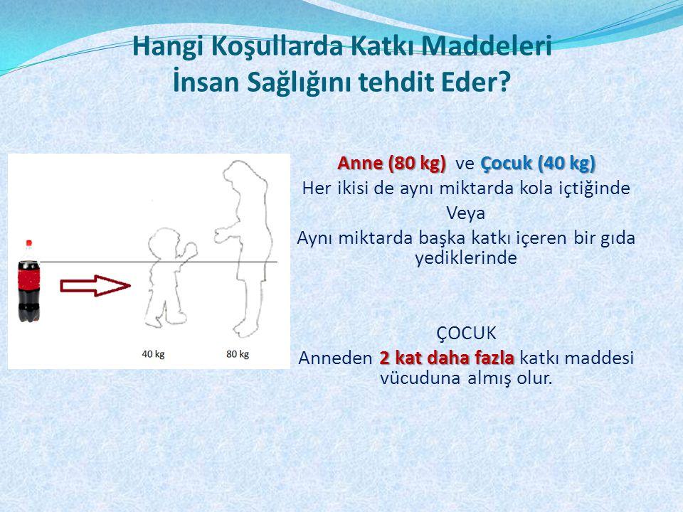 Hangi Koşullarda Katkı Maddeleri İnsan Sağlığını tehdit Eder? Anne (80 kg) Çocuk (40 kg) Anne (80 kg) ve Çocuk (40 kg) Her ikisi de aynı miktarda kola