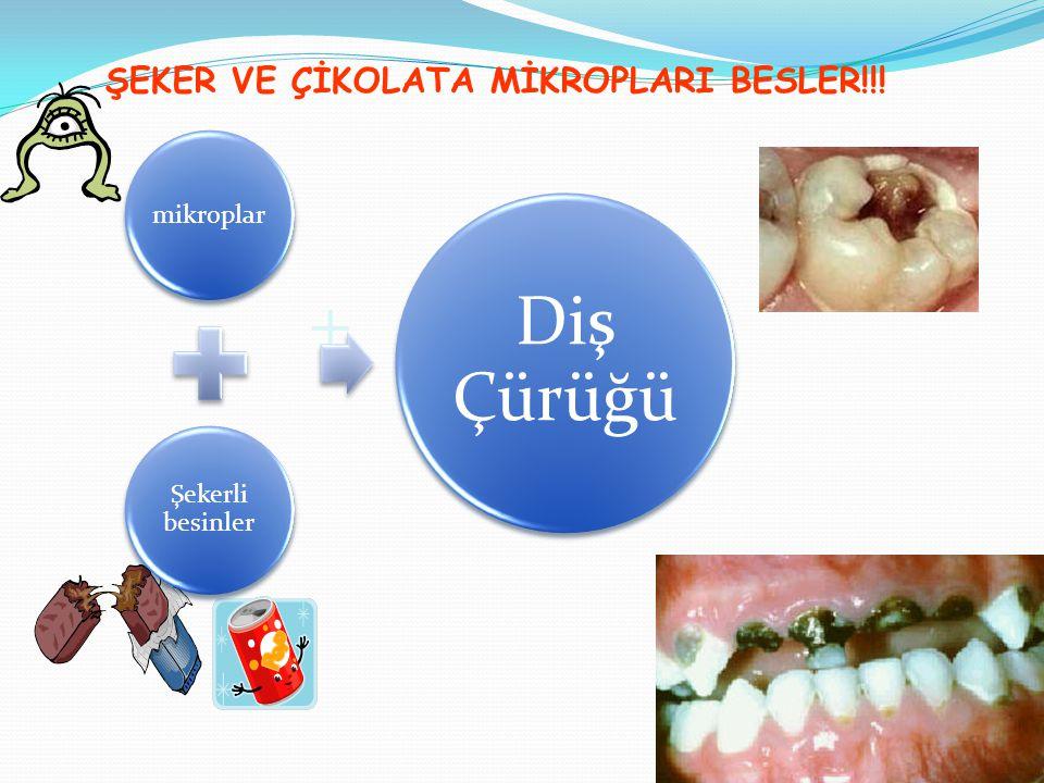 ŞEKER VE ÇİKOLATA MİKROPLARI BESLER!!! =+ mikroplar Şekerli besinler Diş Çürüğü