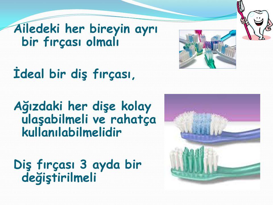 Ailedeki her bireyin ayrı bir fırçası olmalı İdeal bir diş fırçası, Ağızdaki her dişe kolay ulaşabilmeli ve rahatça kullanılabilmelidir Diş fırçası 3 ayda bir değiştirilmeli