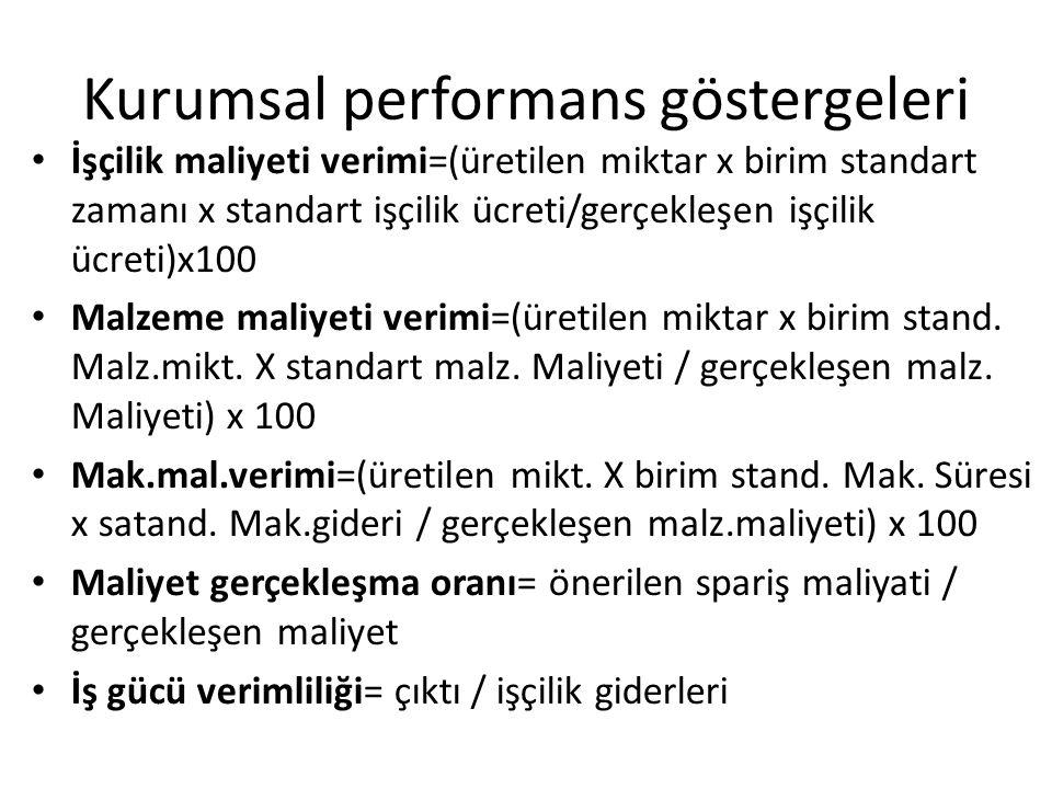 Kurumsal performans göstergeleri İşçilik maliyeti verimi=(üretilen miktar x birim standart zamanı x standart işçilik ücreti/gerçekleşen işçilik ücreti