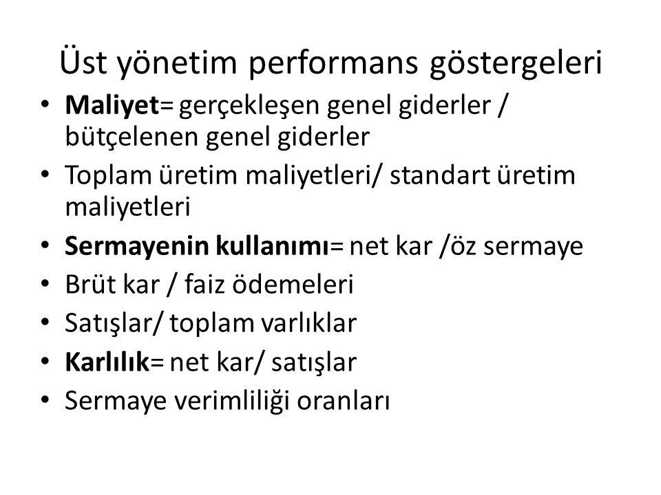 Üst yönetim performans göstergeleri Maliyet= gerçekleşen genel giderler / bütçelenen genel giderler Toplam üretim maliyetleri/ standart üretim maliyet