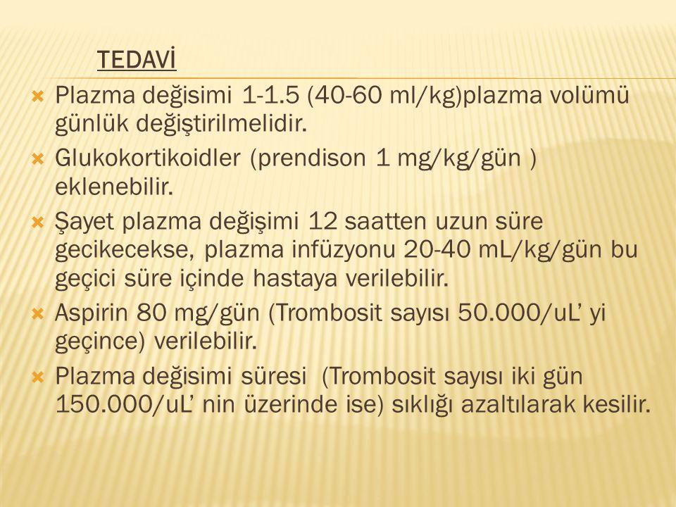 TEDAVİ  Plazma değisimi 1-1.5 (40-60 ml/kg)plazma volümü günlük değiştirilmelidir.  Glukokortikoidler (prendison 1 mg/kg/gün ) eklenebilir.  Şayet