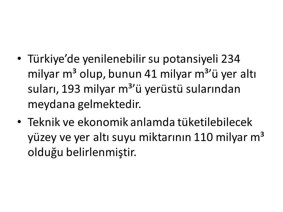 Türkiye'de yenilenebilir su potansiyeli 234 milyar m³ olup, bunun 41 milyar m³'ü yer altı suları, 193 milyar m³'ü yerüstü sularından meydana gelmekted