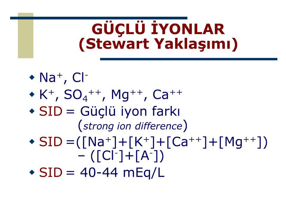 GÜÇLÜ İYONLAR (Stewart Yaklaşımı)  Na +, Cl -  K +, SO 4 ++, Mg ++, Ca ++  SID= Güçlü iyon farkı ( strong ion difference )  SID=([Na + ]+[K + ]+[C