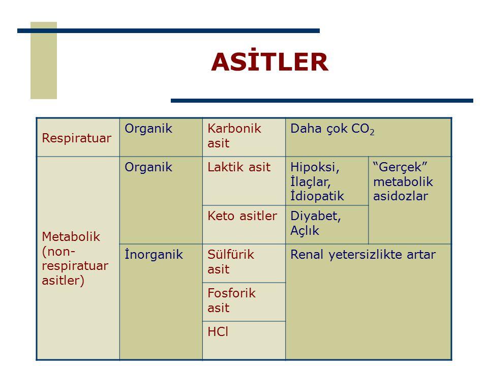 """ASİTLER Respiratuar OrganikKarbonik asit Daha çok CO 2 Metabolik (non- respiratuar asitler) OrganikLaktik asitHipoksi, İlaçlar, İdiopatik """"Gerçek"""" met"""