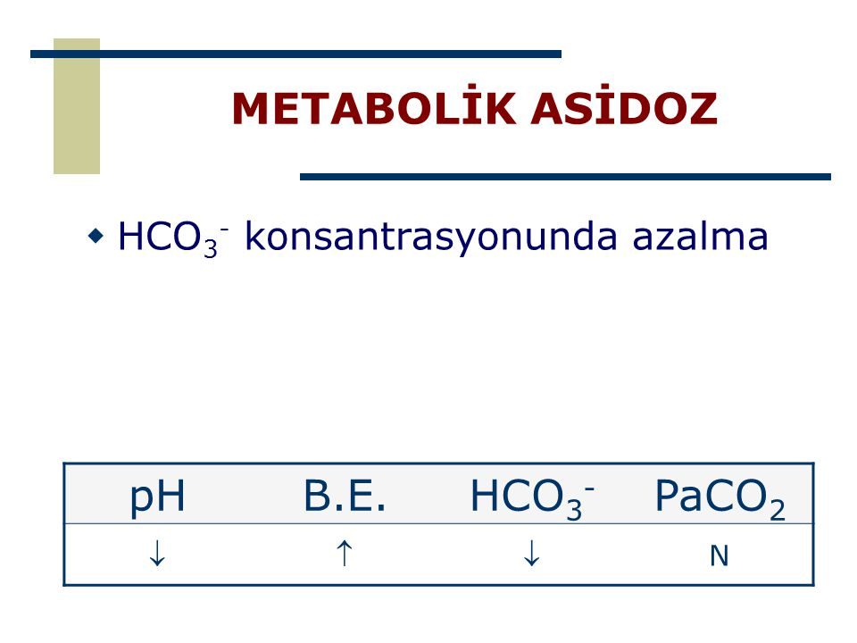 METABOLİK ASİDOZ  HCO 3 - konsantrasyonunda azalma pHB.E.HCO 3 - PaCO 2  N