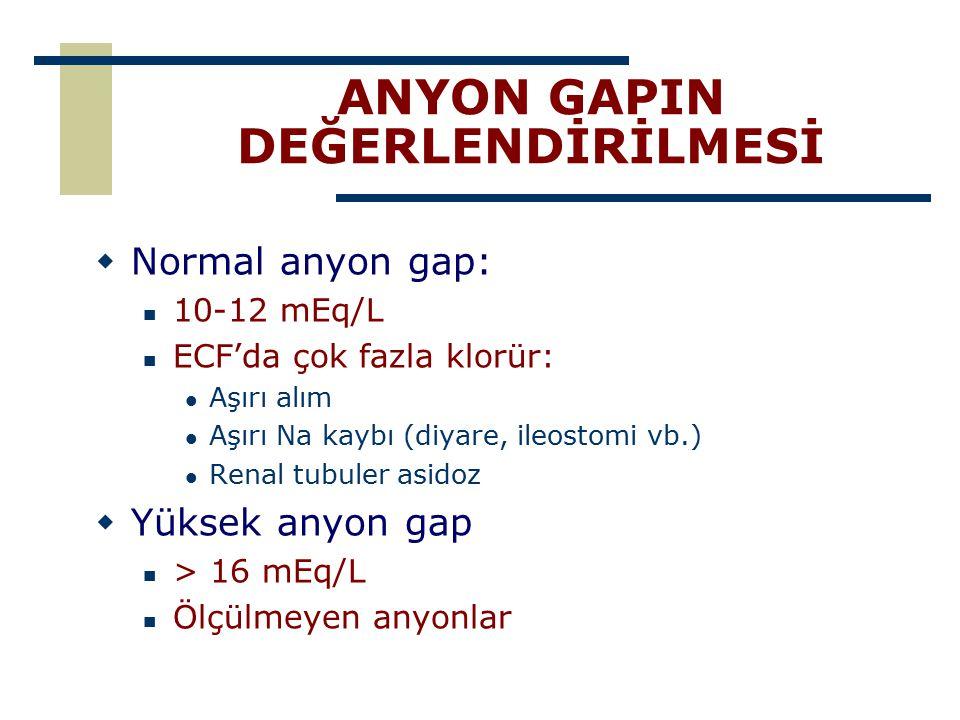 ANYON GAPIN DEĞERLENDİRİLMESİ  Normal anyon gap: 10-12 mEq/L ECF'da çok fazla klorür: Aşırı alım Aşırı Na kaybı (diyare, ileostomi vb.) Renal tubuler
