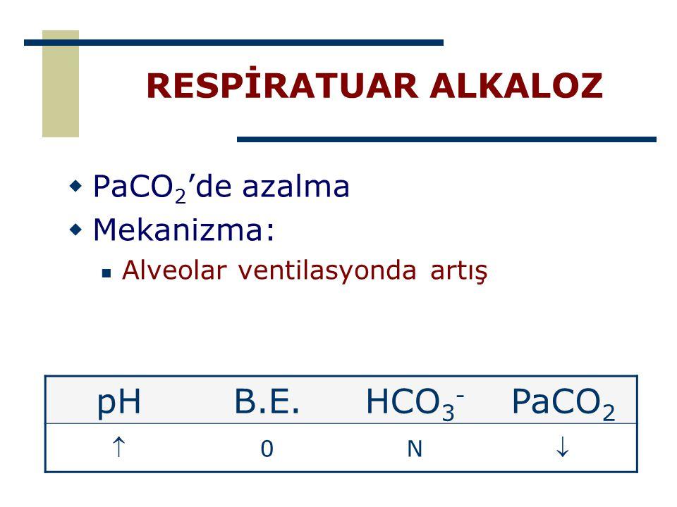 RESPİRATUAR ALKALOZ  PaCO 2 'de azalma  Mekanizma: Alveolar ventilasyonda artış pHB.E.HCO 3 - PaCO 2  0N 
