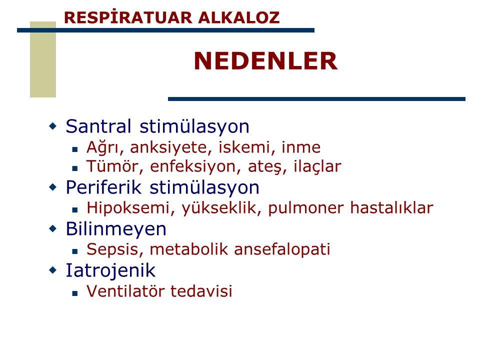 NEDENLER  Santral stimülasyon Ağrı, anksiyete, iskemi, inme Tümör, enfeksiyon, ateş, ilaçlar  Periferik stimülasyon Hipoksemi, yükseklik, pulmoner h