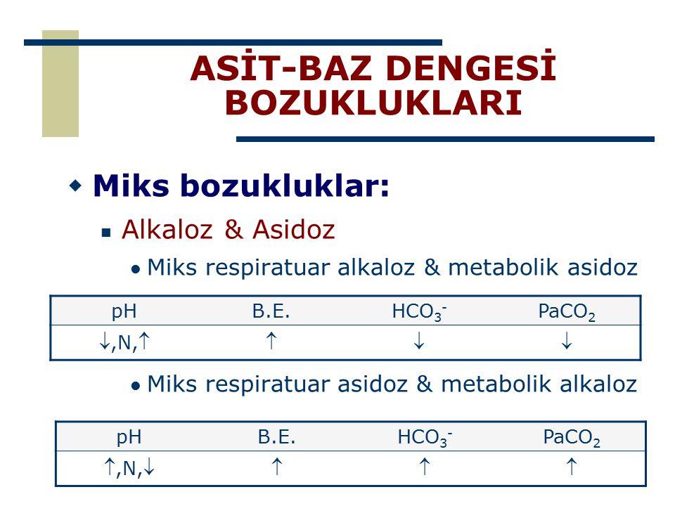 ASİT-BAZ DENGESİ BOZUKLUKLARI  Miks bozukluklar: Alkaloz & Asidoz Miks respiratuar alkaloz & metabolik asidoz Miks respiratuar asidoz & metabolik alk