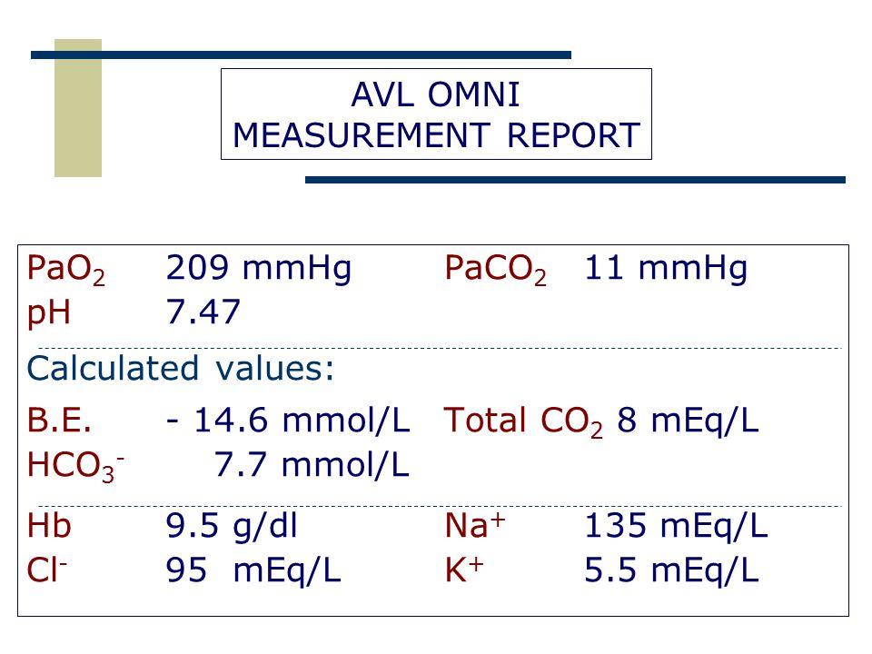 AVL OMNI MEASUREMENT REPORT PaO 2 209 mmHg PaCO 2 11 mmHg pH 7.47 Calculated values: B.E. - 14.6 mmol/L Total CO 2 8 mEq/L HCO 3 - 7.7 mmol/L Hb 9.5 g