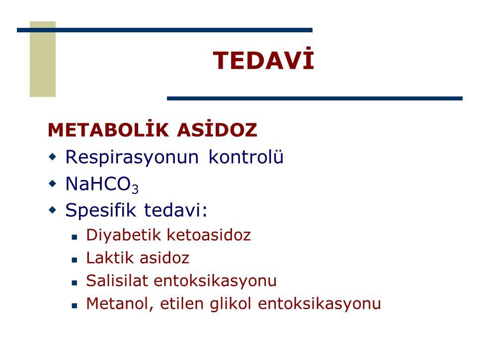 TEDAVİ METABOLİK ASİDOZ  Respirasyonun kontrolü  NaHCO 3  Spesifik tedavi: Diyabetik ketoasidoz Laktik asidoz Salisilat entoksikasyonu Metanol, eti