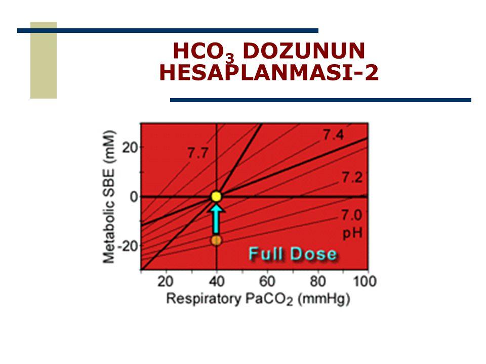 HCO 3 DOZUNUN HESAPLANMASI-2