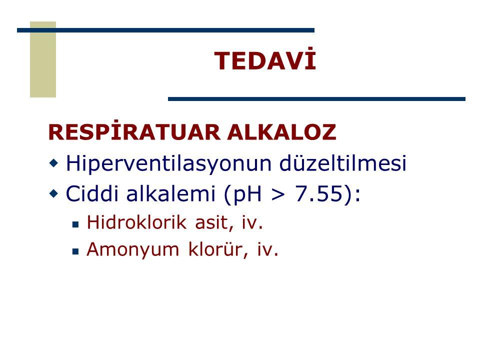 TEDAVİ RESPİRATUAR ALKALOZ  Hiperventilasyonun düzeltilmesi  Ciddi alkalemi (pH > 7.55): Hidroklorik asit, iv. Amonyum klorür, iv.