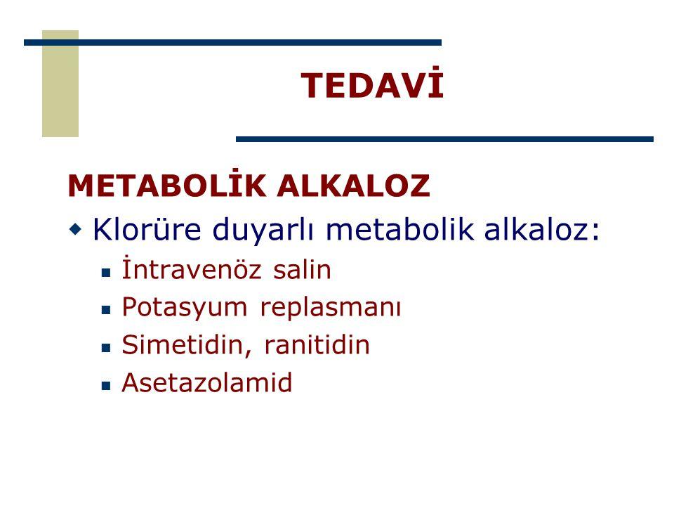 TEDAVİ METABOLİK ALKALOZ  Klorüre duyarlı metabolik alkaloz: İntravenöz salin Potasyum replasmanı Simetidin, ranitidin Asetazolamid