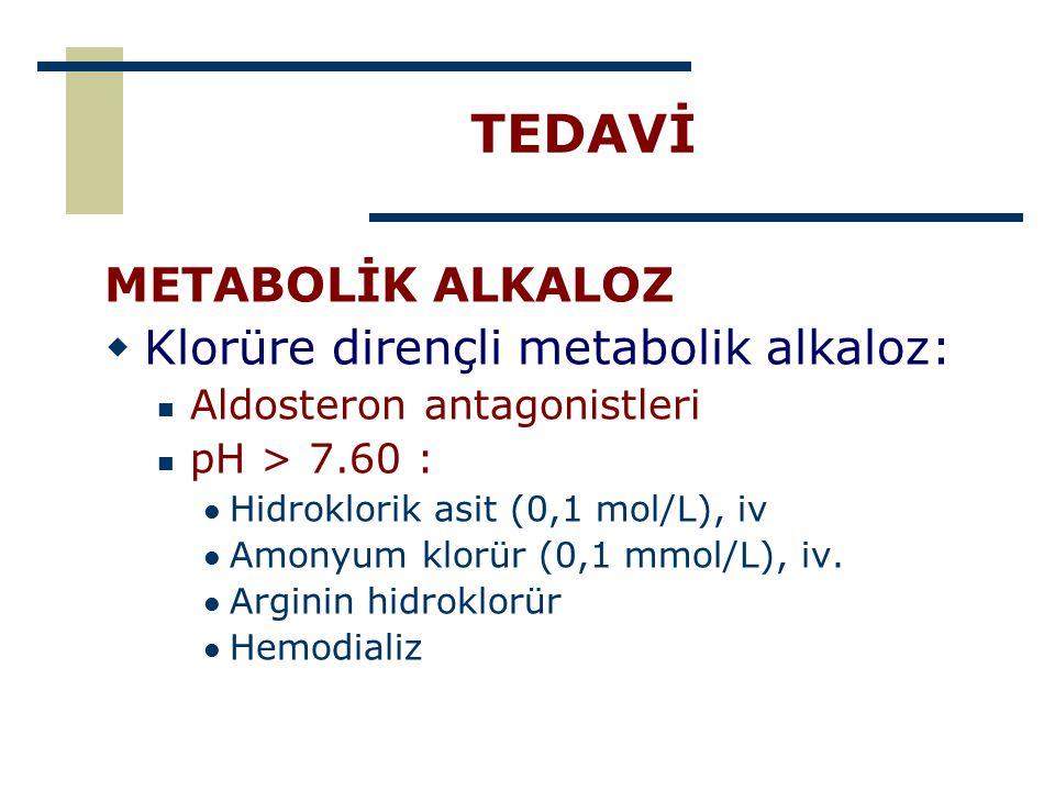 TEDAVİ METABOLİK ALKALOZ  Klorüre dirençli metabolik alkaloz: Aldosteron antagonistleri pH > 7.60 : Hidroklorik asit (0,1 mol/L), iv Amonyum klorür (