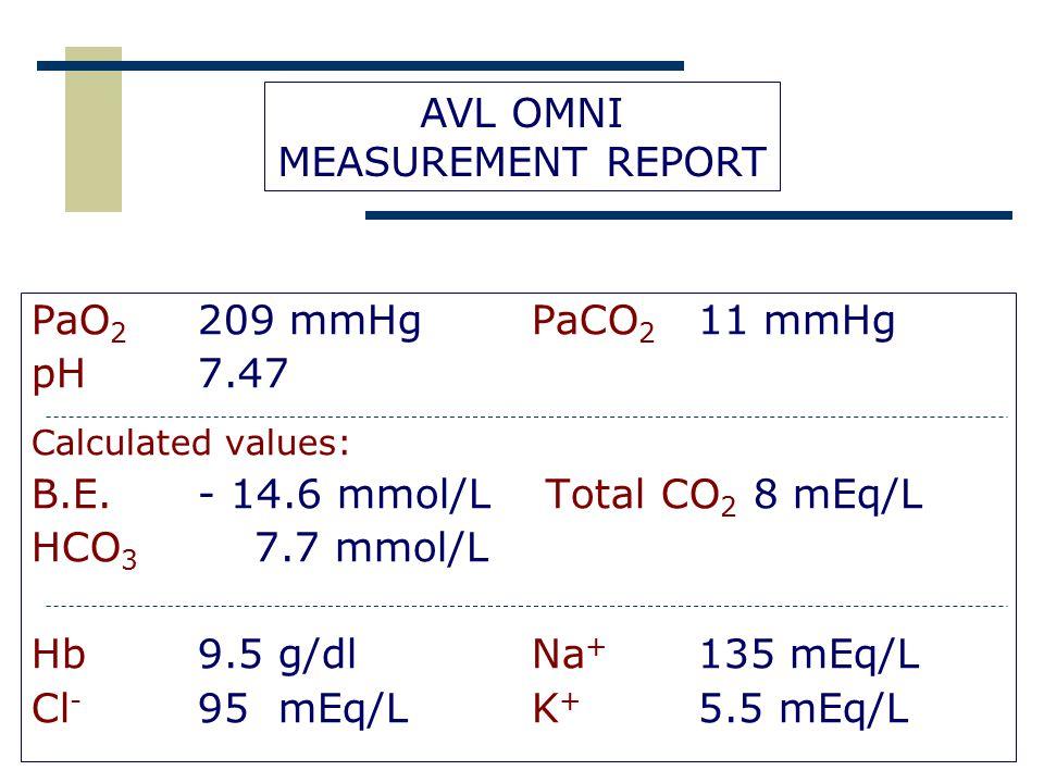 PaO 2 209 mmHg PaCO 2 11 mmHg pH 7.47 Calculated values: B.E. - 14.6 mmol/L Total CO 2 8 mEq/L HCO 3 7.7 mmol/L Hb 9.5 g/dlNa + 135 mEq/L Cl - 95 mEq/