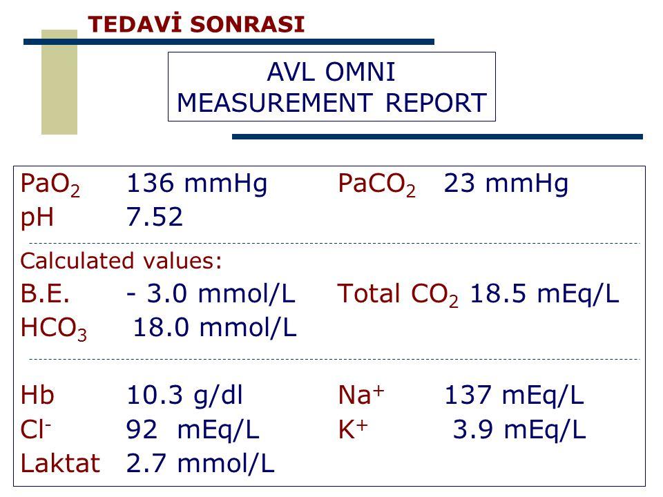 PaO 2 136 mmHg PaCO 2 23 mmHg pH 7.52 Calculated values: B.E. - 3.0 mmol/L Total CO 2 18.5 mEq/L HCO 3 18.0 mmol/L Hb 10.3 g/dlNa + 137 mEq/L Cl - 92