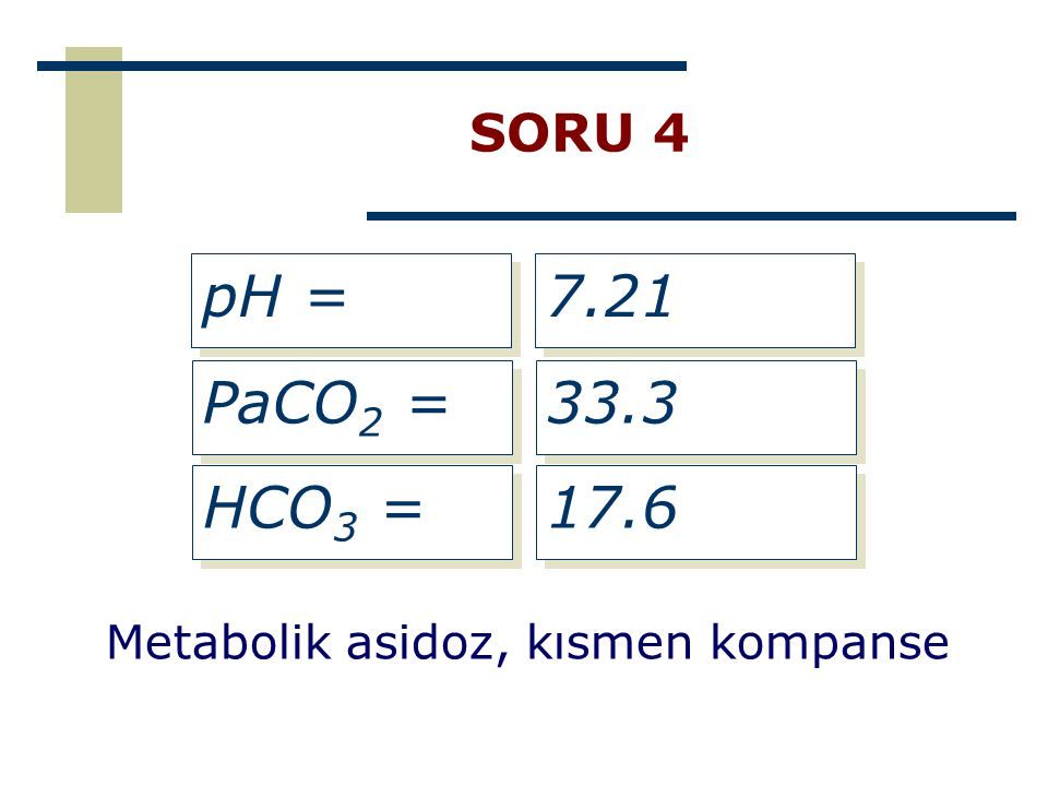 SORU 4 pH = PaCO 2 = HCO 3 = 7.21 33.3 17.6 Metabolik asidoz, kısmen kompanse