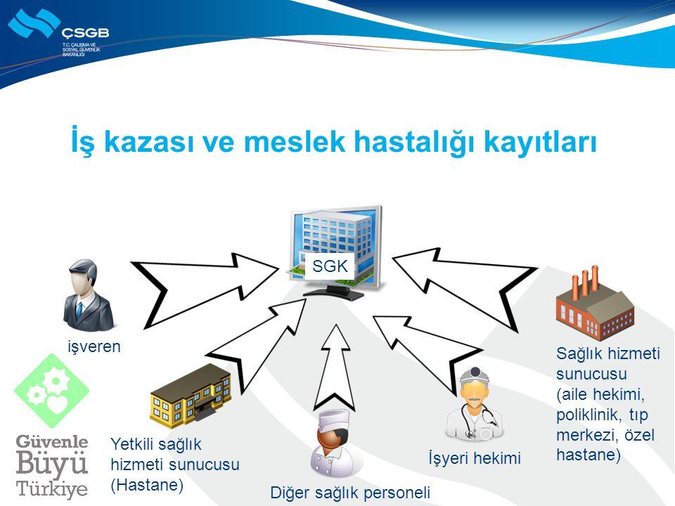 İş kazası ve meslek hastalığı kayıtları İşyeri hekimi Diğer sağlık personeli işveren SGK Sağlık hizmeti sunucusu (aile hekimi, poliklinik, tıp merkezi, özel hastane) Yetkili sağlık hizmeti sunucusu (Hastane)