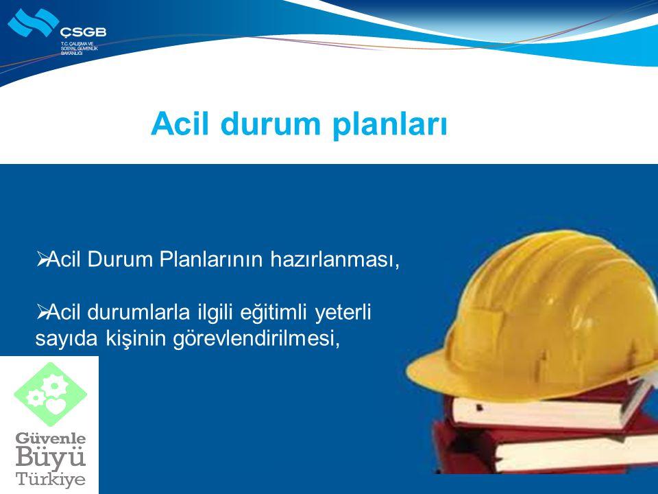 Acil durum planları  Acil Durum Planlarının hazırlanması,  Acil durumlarla ilgili eğitimli yeterli sayıda kişinin görevlendirilmesi,