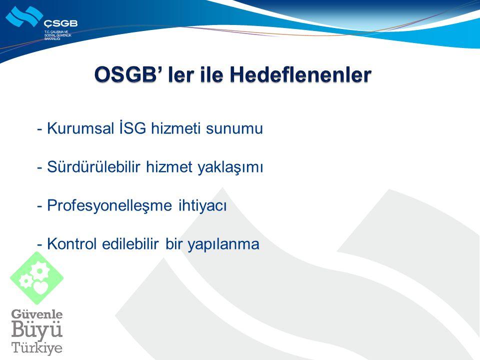- Kurumsal İSG hizmeti sunumu - Sürdürülebilir hizmet yaklaşımı - Profesyonelleşme ihtiyacı - Kontrol edilebilir bir yapılanma