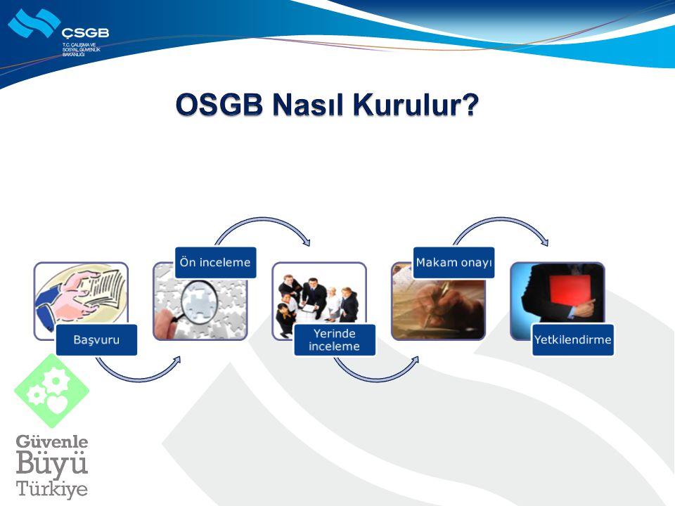 """- """"OSB'nin ihtiyacı olan elektrik, su, kanalizasyon, doğal gaz, arıtma tesisi, yol, haberleşme, spor tesisleri gibi altyapı ve genel hizmet tesislerin"""