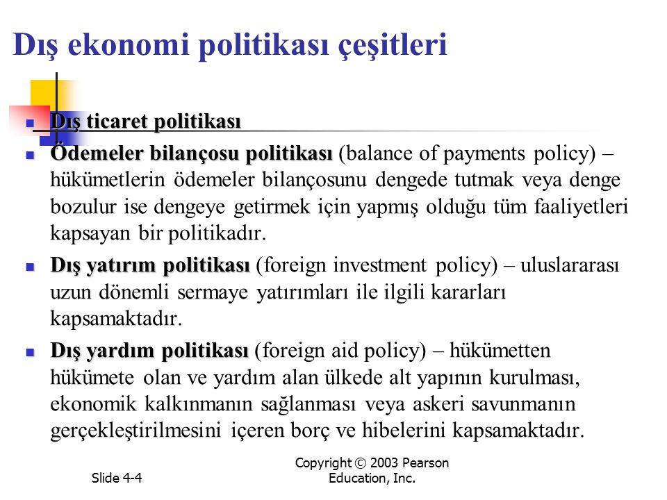 Slide 4-4 Copyright © 2003 Pearson Education, Inc. Dış ekonomi politikası çeşitleri Dış ticaret politikası Dış ticaret politikası Ödemeler bilançosu p