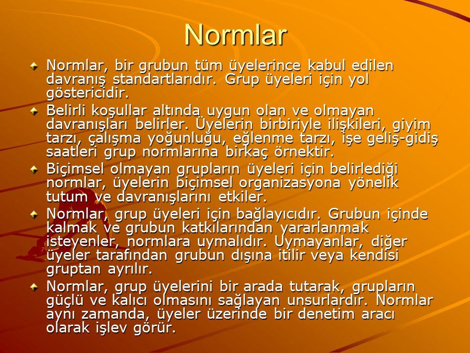 Normlar Normlar, bir grubun tüm üyelerince kabul edilen davranış standartlarıdır.